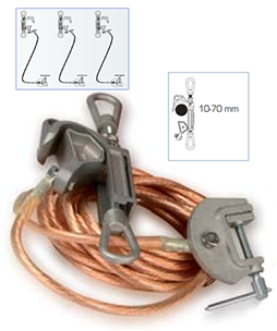 Earthing & Short Circuit Equipment - High Voltage Overhead Lines - PATL-TML